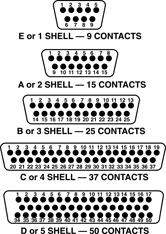 Line Diagram - ESD D-Subminiature Caps